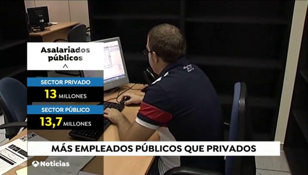 Hay más españoles con nómina pública que privada, algo insostenible a largo plazo