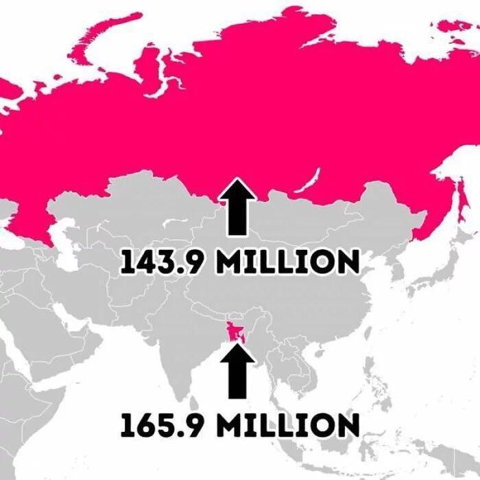 Población de Rusia y Bangladés comparada con su tamaño