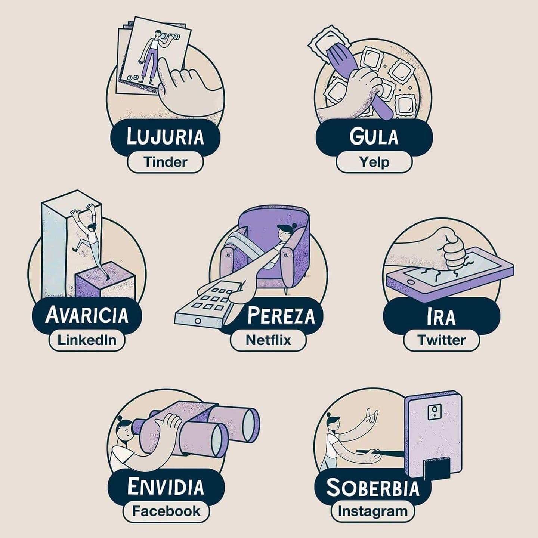 Los 7 pecados sociales