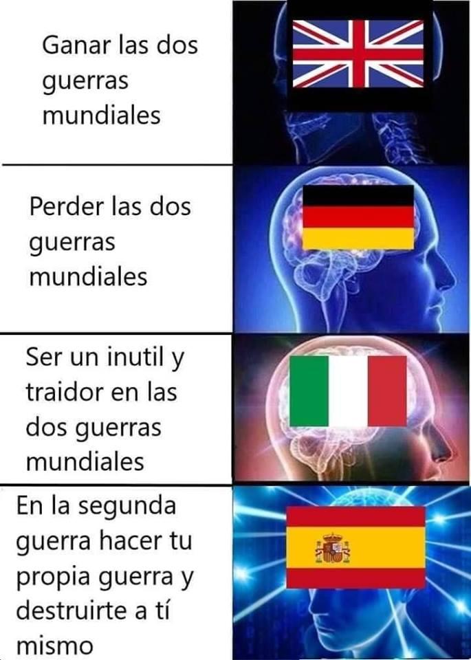 La curiosa evolución bélica de España