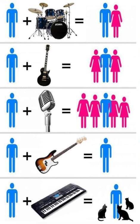 Piensa en esto antes de elegir instrumento