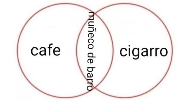 Coincidencias