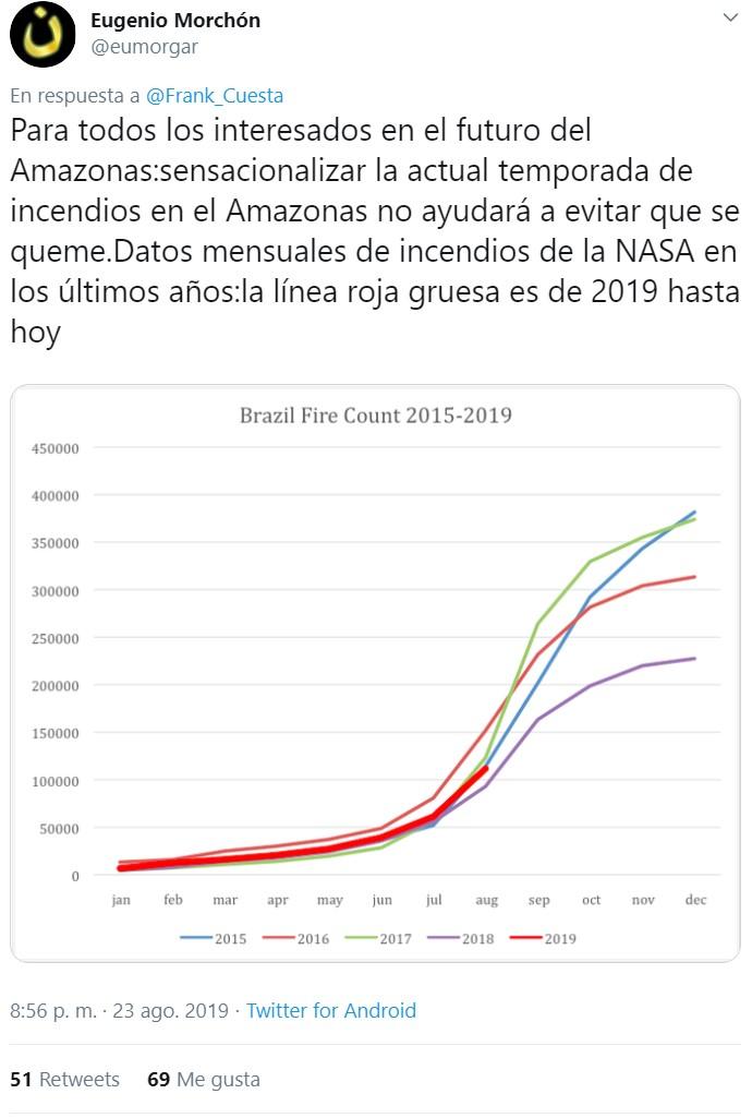 ¿Apocalipsis en el Amazonas? ¿es tan grave como dicen? PARTE 2