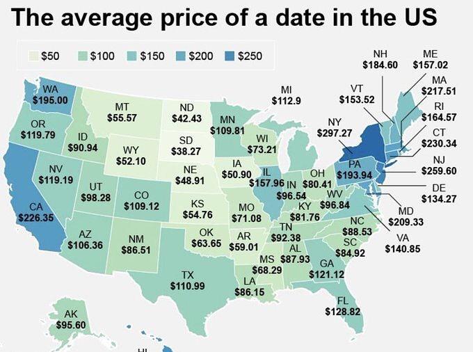Precio medio de una cita en Estados Unidos