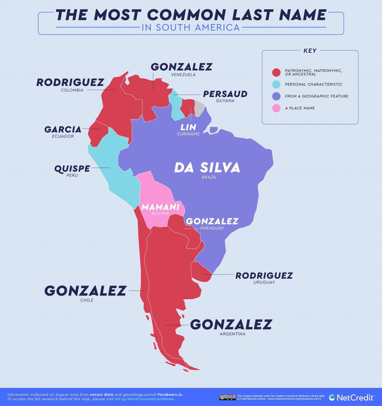 Los apellidos más comunes en el mundo