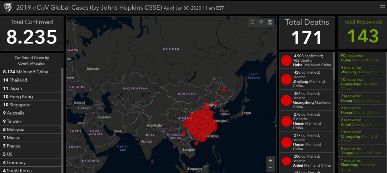 Compara gráficamente el número de infectados y de muertos por día del SARS, gripe porcina y n-coronavirus