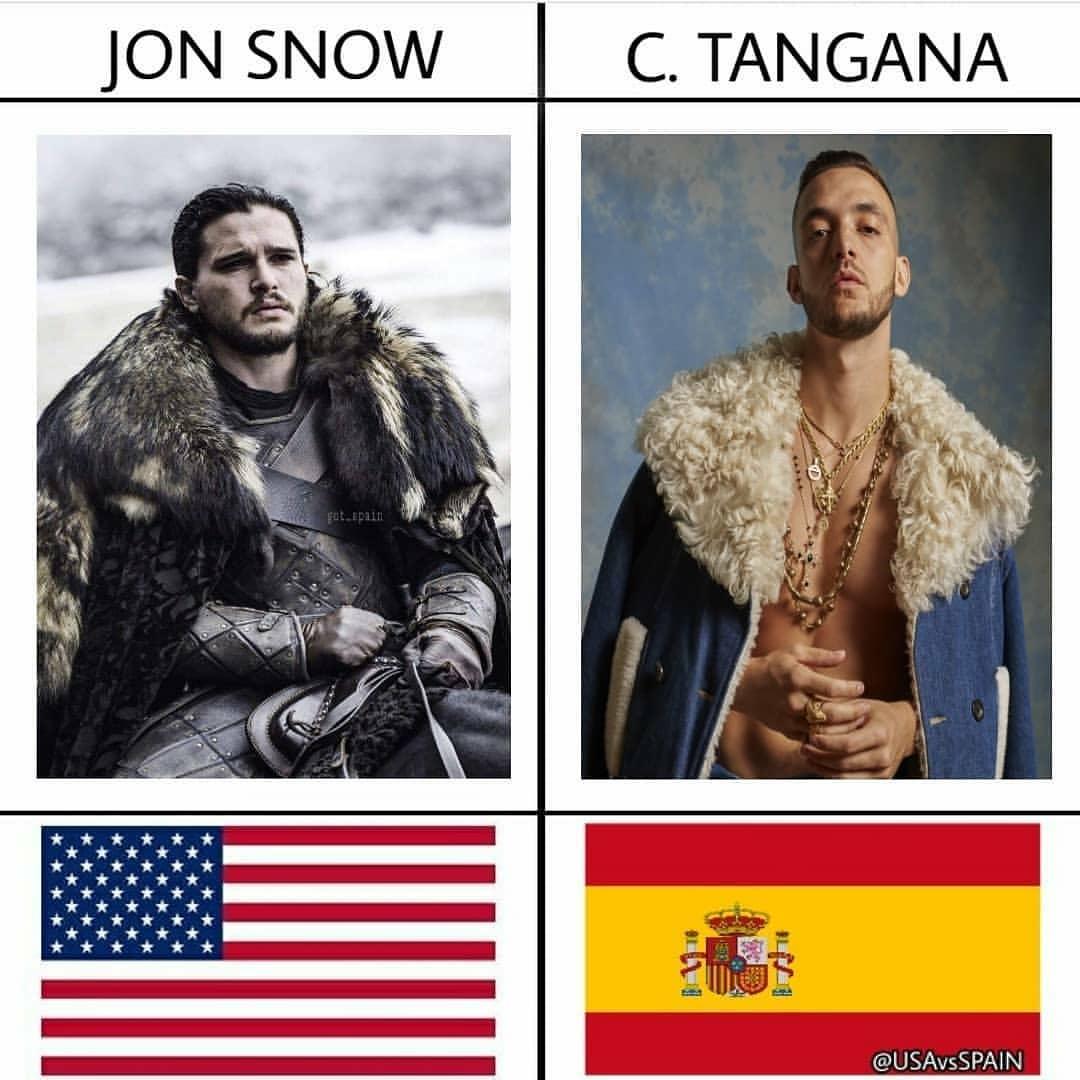 Así sería Juego de Tronos made in Spain en 2020