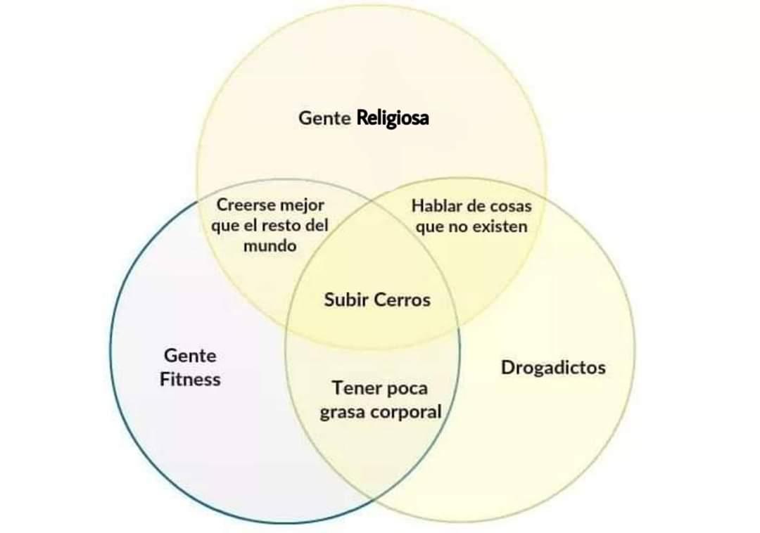 ¿Qué tienen en común los religiosos, la gente fitness, y los drogatas?