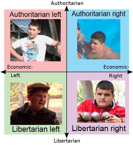 Política explicada con niños españoles