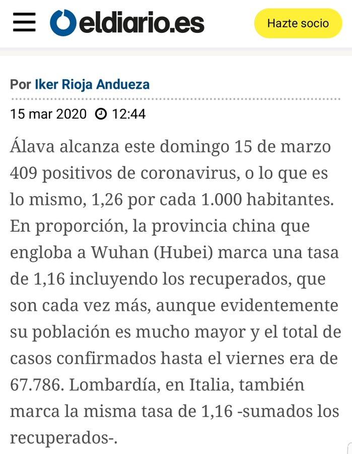 Ni Wuhan ni Lombardía, la ciudad más afectada por el Coronavirus es Vitoria