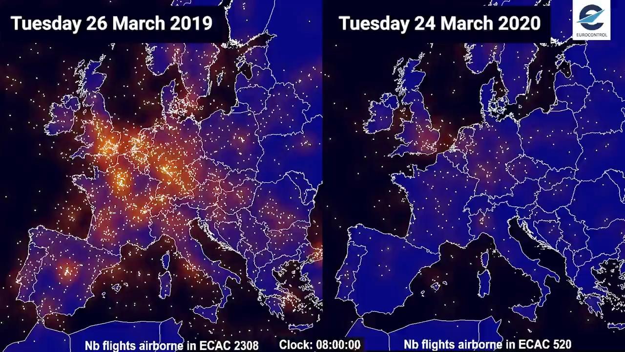 Tráfico aéreo antes y después del coronavairuz