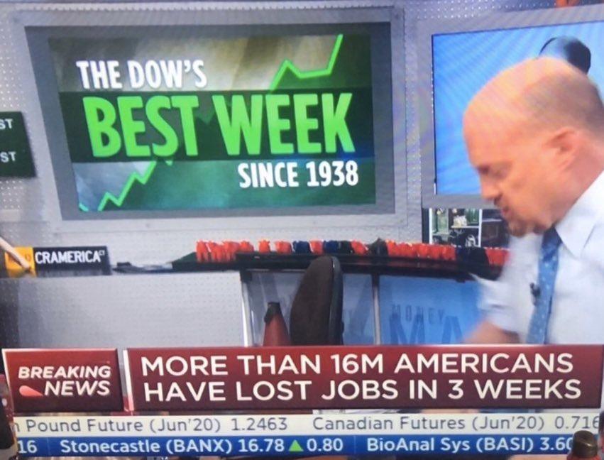 """""""La mejor semana del Dow Jons desde 1938"""""""