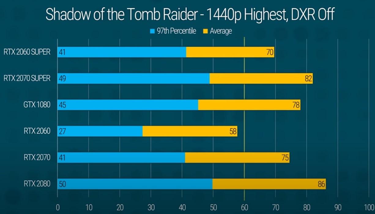 El mejor PC-Gamer por 1000 ebros