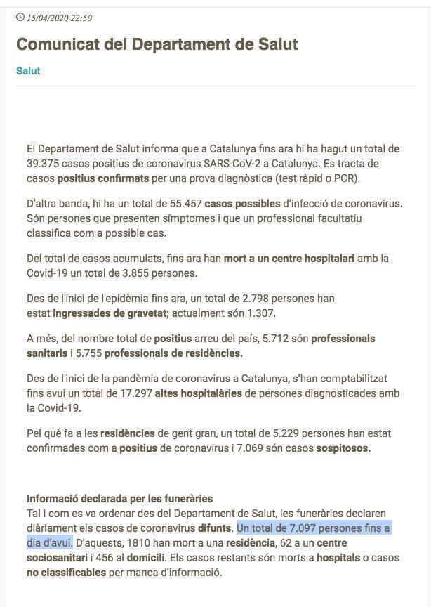 El número oficial de fallecidos por covid-19 en Cataluña (el que recoge el Ministerio) es de 3.756. La propia Generalitat aclara que las muertes reales ascienden a 7.097: un 89% más.