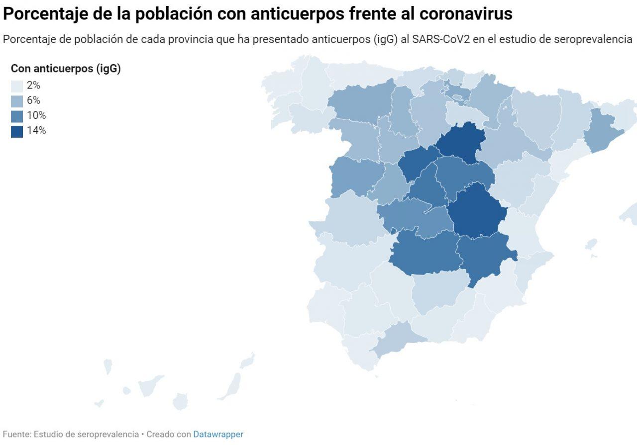 Estudio de seroprevalencia: sólo el 5% de los españoles tiene anticuerpos frente al coronavirus