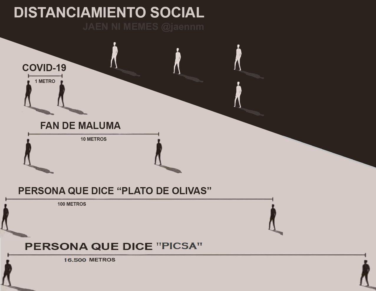 Pautas de distanciamiento social (actualizadas)