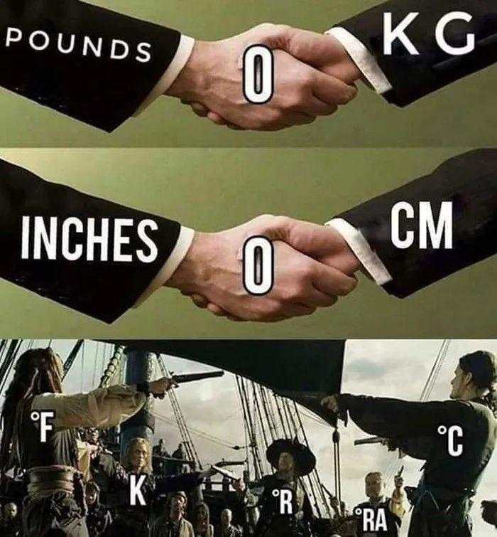 ¡Celsius no te rindas!