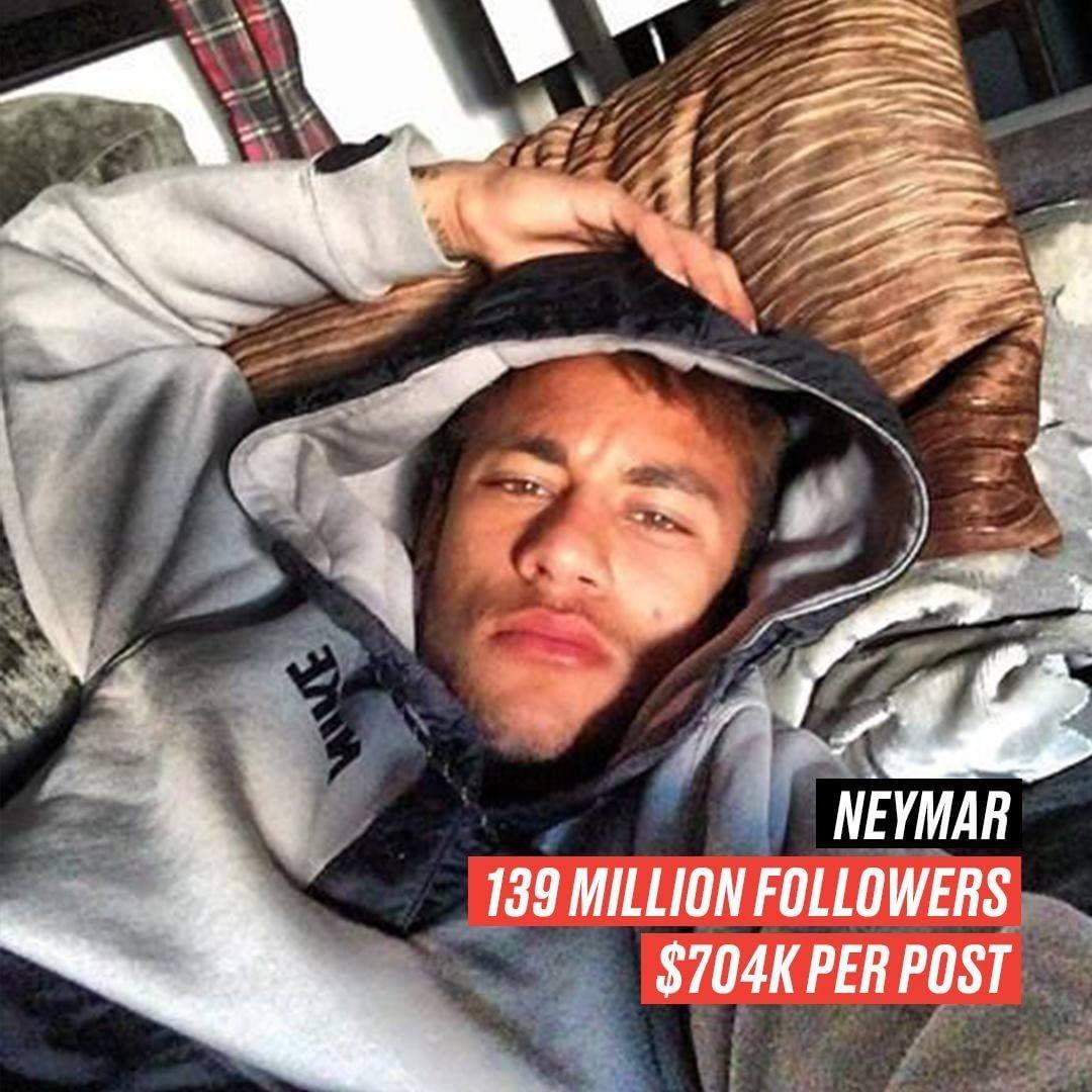 ¿Cuánto cuesta poner un post en las cuentas de Instagram más seguidas del mundo?