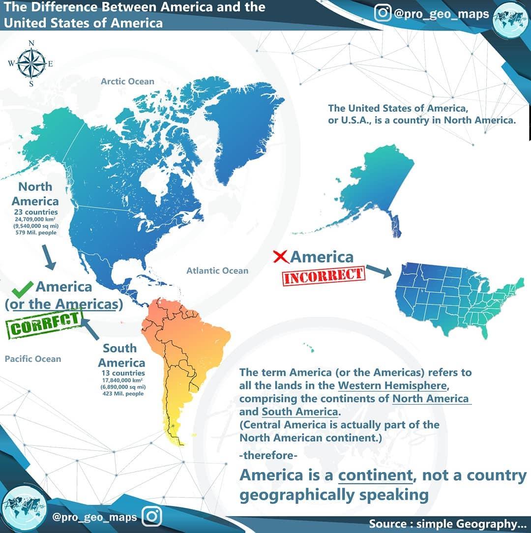 ¿Eres de América o de AMÉRICA?