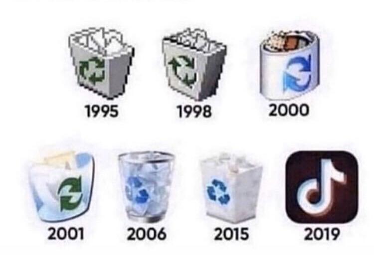Evolución del icono de la basura