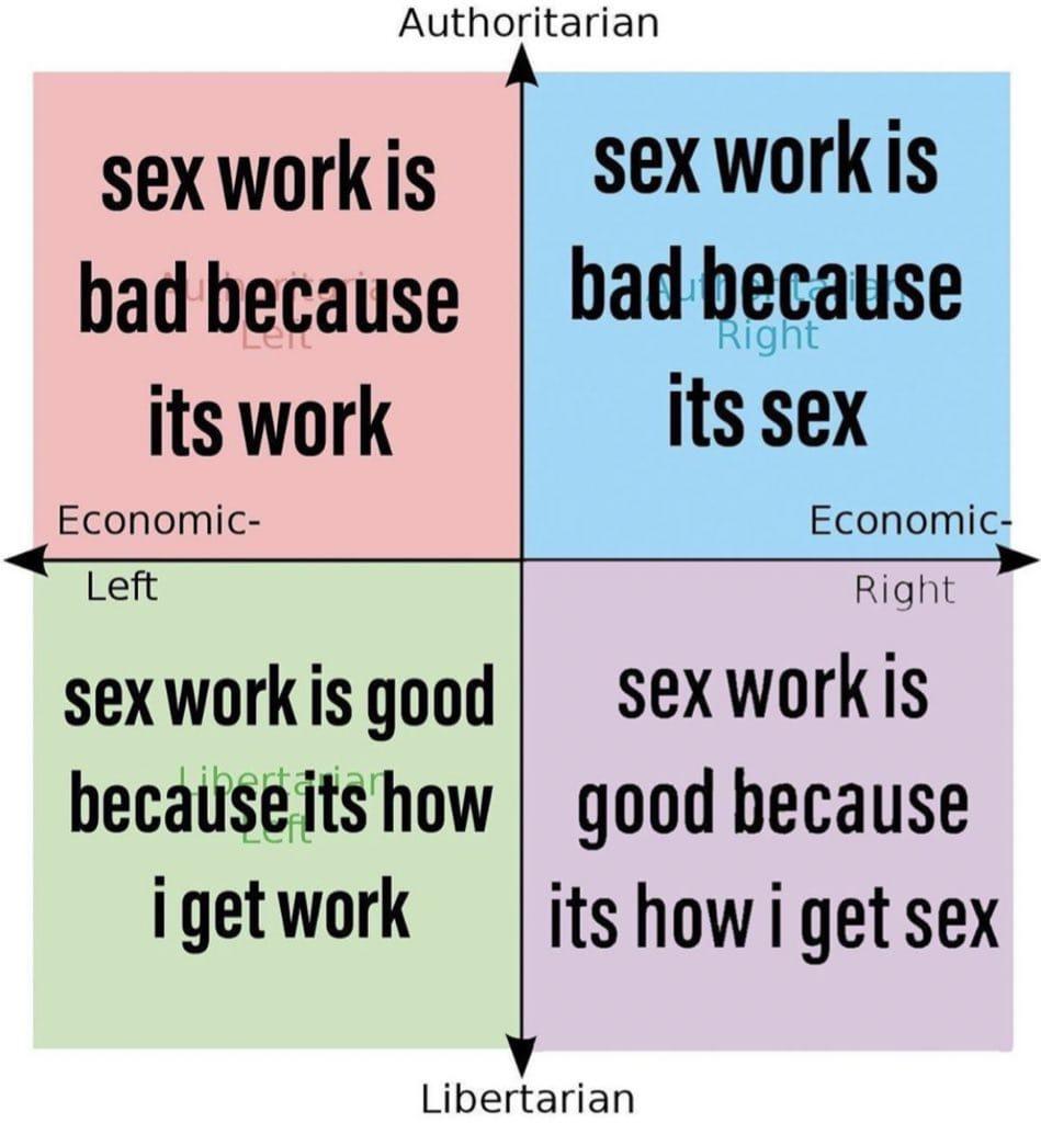 Los porqués de la gente que está a favor y en contra del trabajo secsual