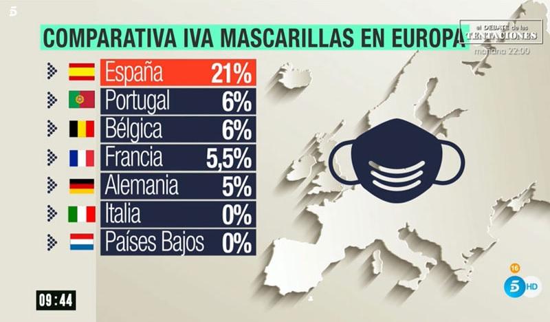 IVA de las mascarillas en Europa