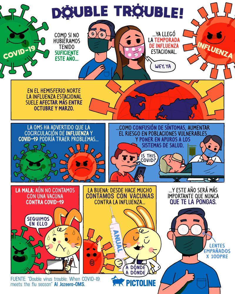 ¿Podemos pillar la gripe y el coronavairus a la vez este invierno?