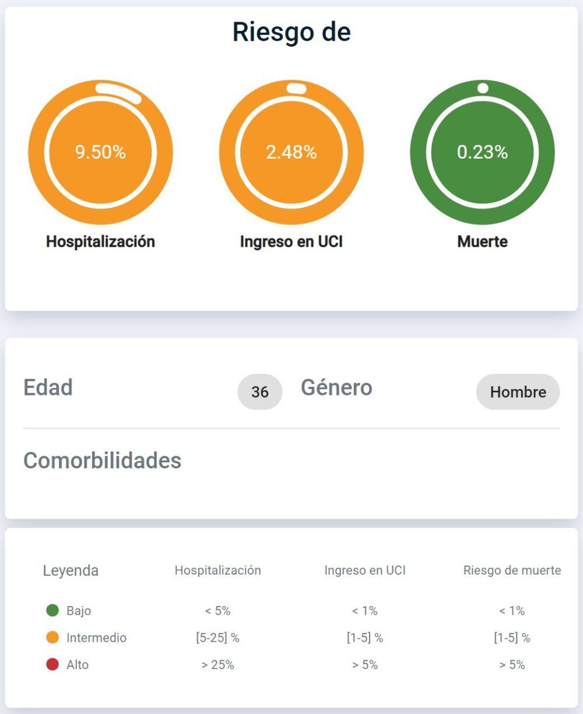 """""""Tienes un 3 % de posibilidades de morir"""": la app que analiza el riesgo si te contagias de corona"""