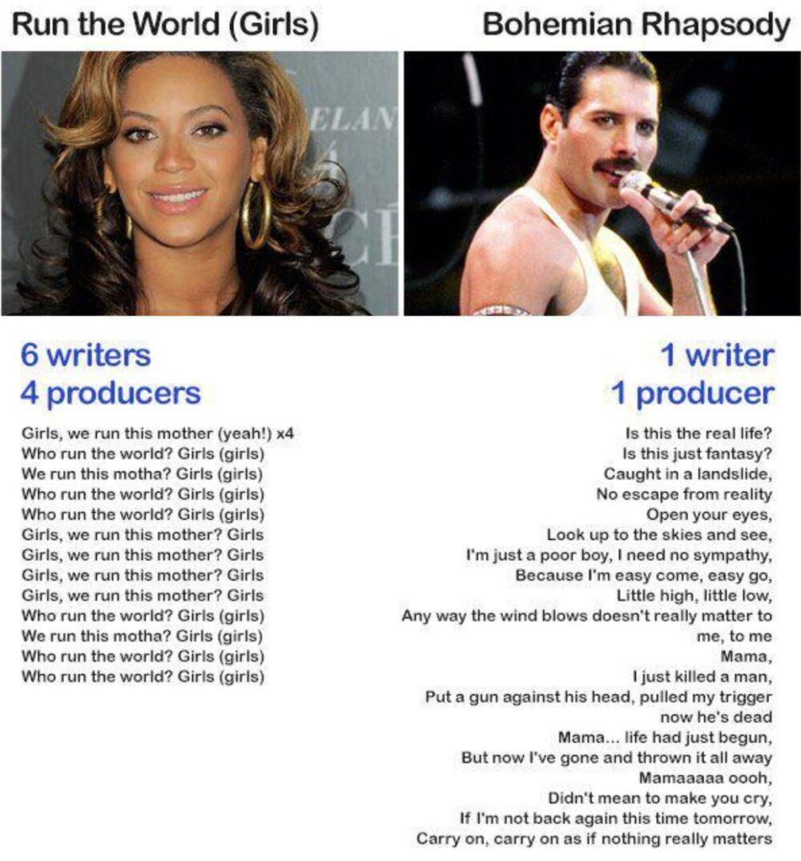 ¡Pero la mitad de los escritores y productores eran mujeres! Jaque mate.