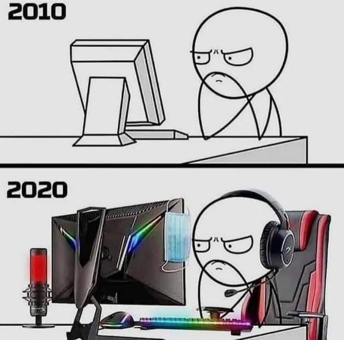 Evolución de los gamers