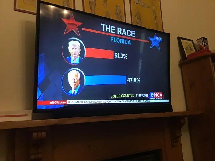 Los sondeos daban victoria holgada de Biden, pero de momento...