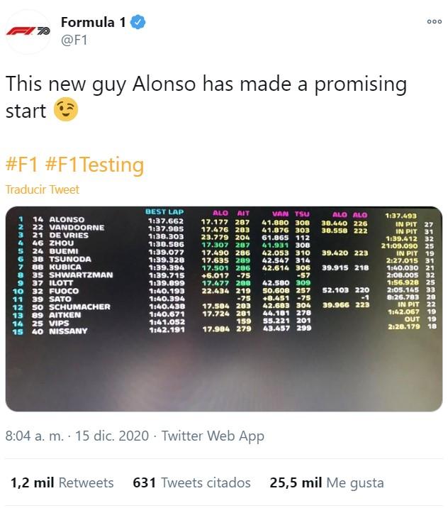 Poniendo en perspectiva el test de Alonso con el R25 de hace 15 años