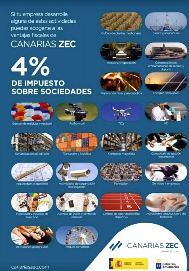Irse a Andorra a tributar al 10%, pudiendo hacerlo en Canarias al 4%.