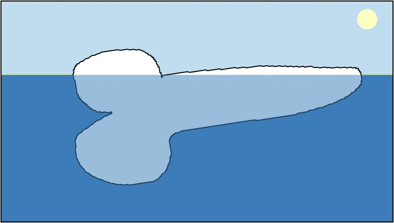 Dibuja un iceberg y mira cómo flotaría si fuera real
