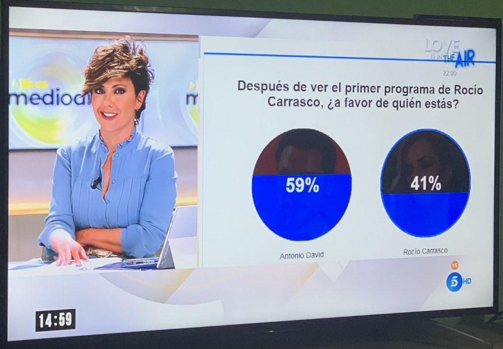Rocío Carrasco y el Sálvame Político
