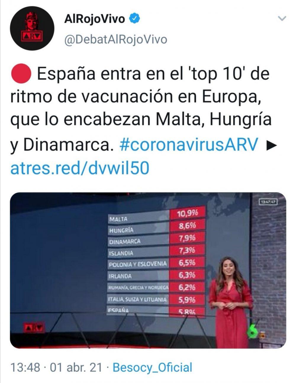 """Ojo al """"Top 10"""""""