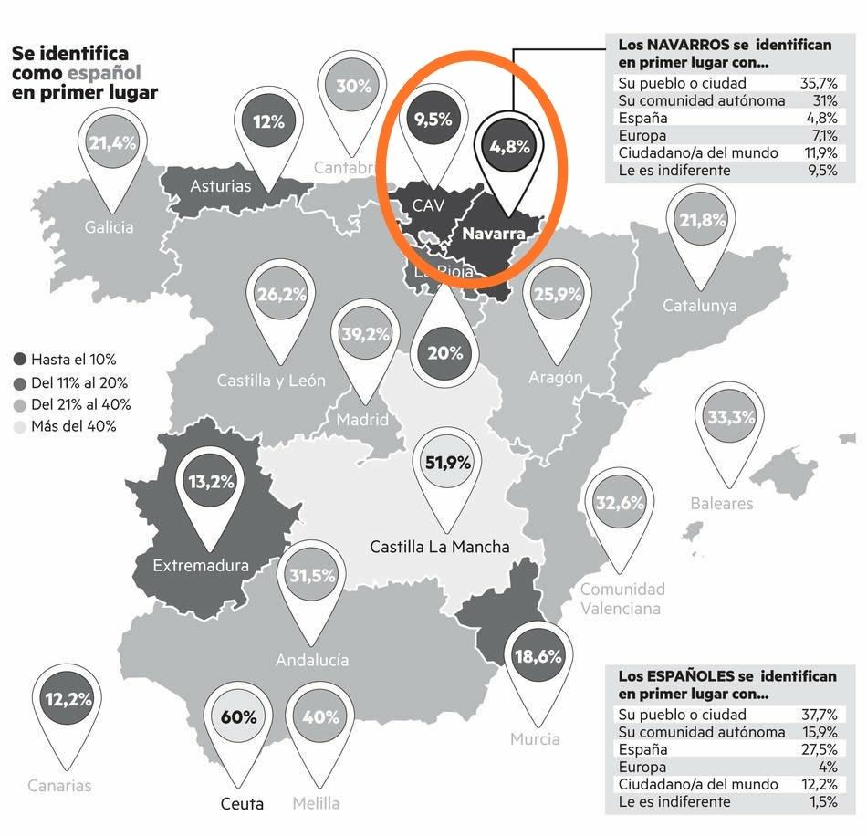 Porcentaje de la población por comunidades que se identifica como español en primer lugar