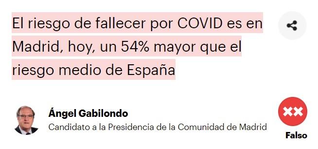 ¿Es un 54% mayor el riesgo de morir por el virus en Madrid?