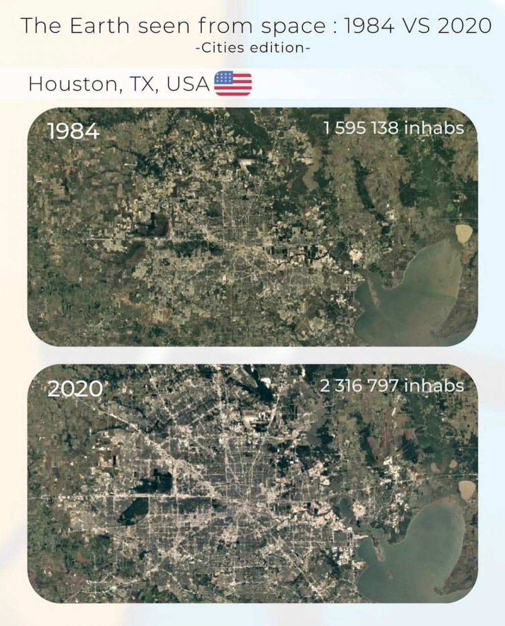 Así ha cambiado el planeta desde que yo nací hasta la actualidad
