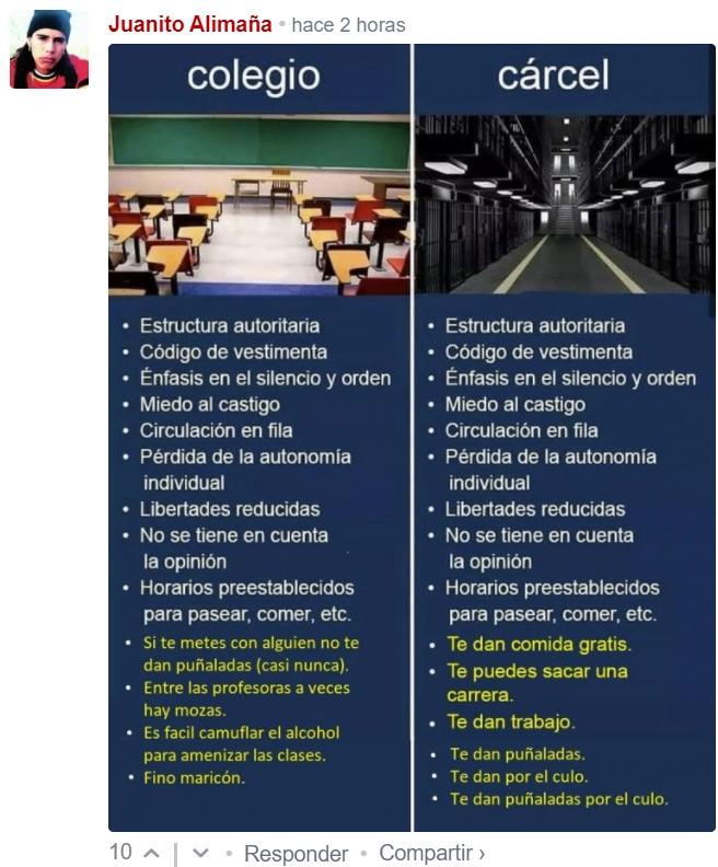 Colegio vs Cárcel