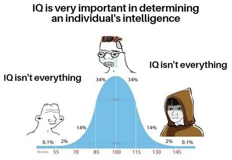 """""""Pon a la gente por orden de lo inteligentes que crees que son"""""""