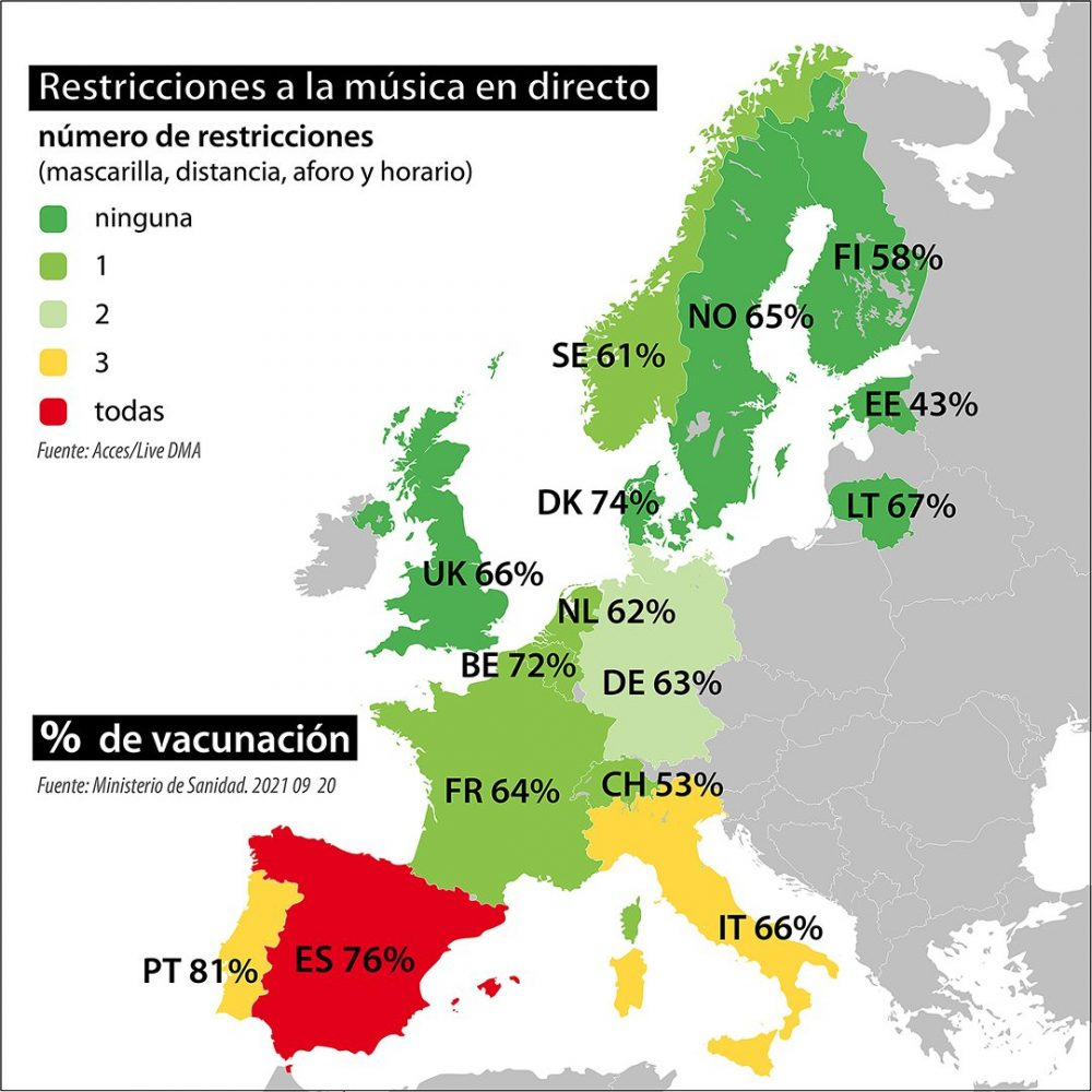 Mapa de Europa con las restricciones a la música en directo por países