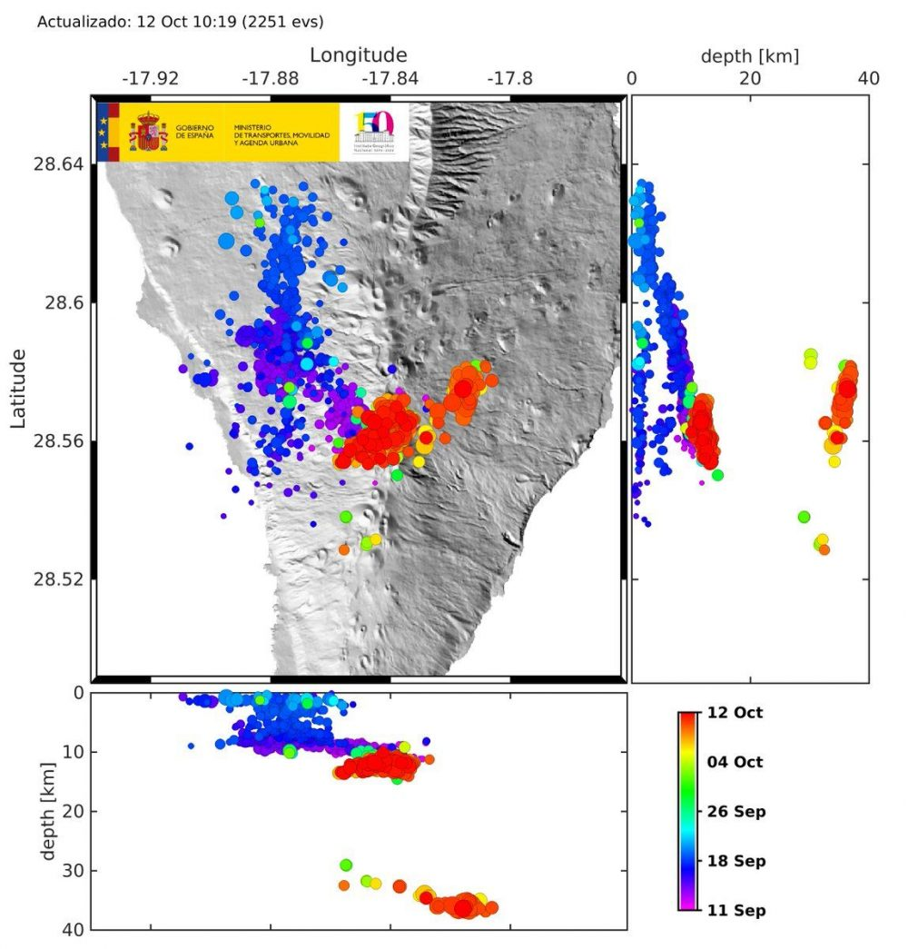 Los sismos de La Palma se están desplazando al noroeste y ahora proceden de debajo de la corteza